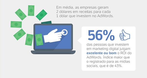 5 motivos para você começar a anunciar no Google AdWords