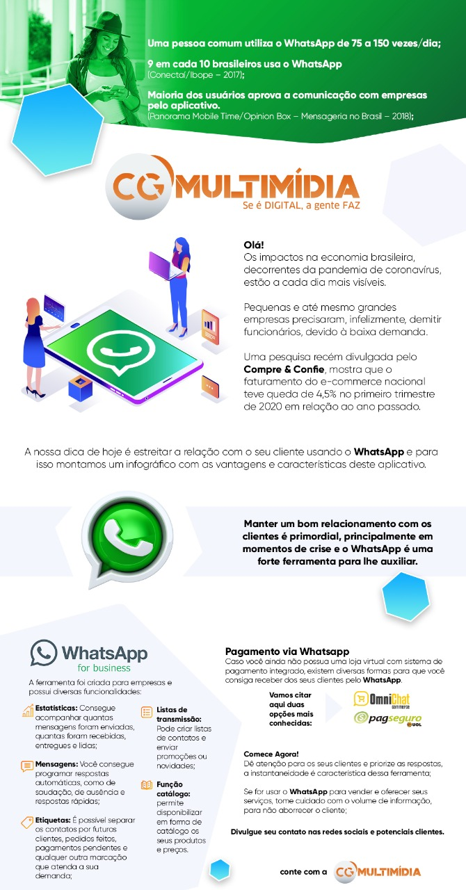 Dicas de Marketing Digital contra o Corona Virus