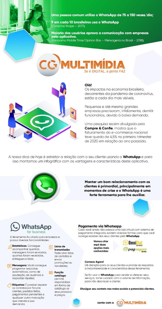 Dicas de Marketing Digital contra o Corona Virus